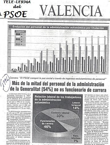 http://www.teresafreedom.com//images/articles/canalnou/4a.psoe.C9.nofuncionarios.low.jpg