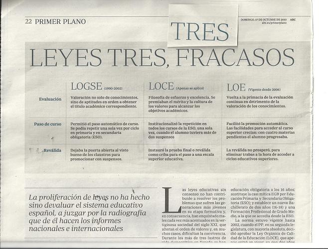 http://www.teresafreedom.com//images/articles/esoeducacion/3.EDUCACION.ZP.decadencia2.low.JPG