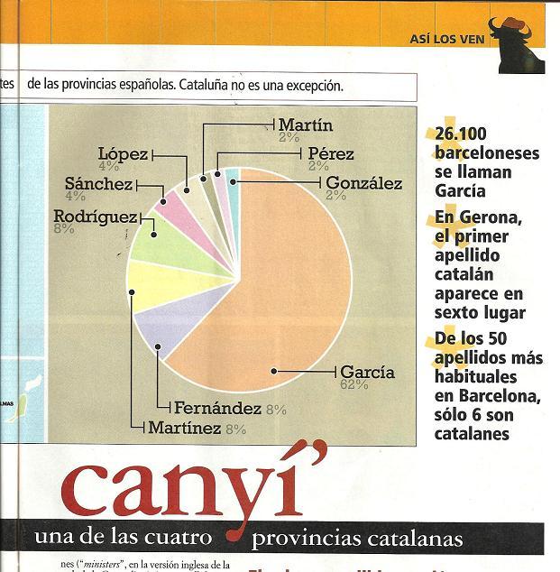 http://www.teresafreedom.com//images/articles/garcia/CATAL.apellidos espanyoles4.low.JPG