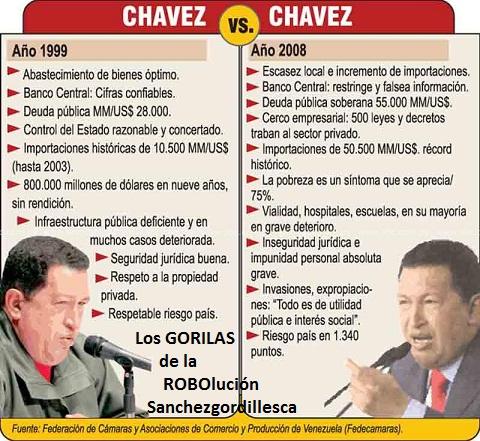 http://www.teresafreedom.com//images/articles/sanchezgordillo/e.chavez.results.low.socialismo.jpg