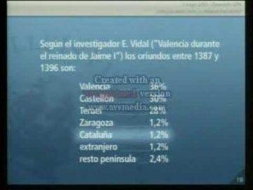 La falsedad de la repoblación catalana de Valencia